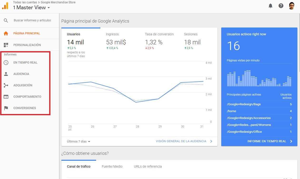 Cómo usar Google Analytics: Informes en Google Analytics